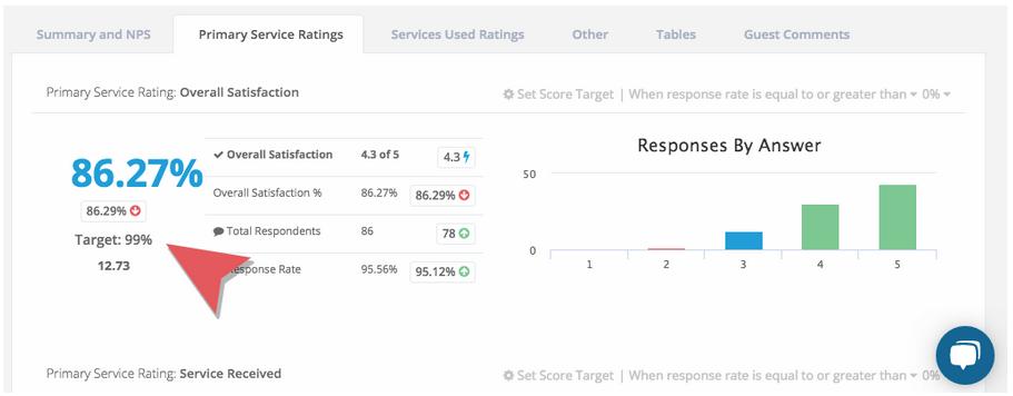 overall-satisfaction-target-screenshot