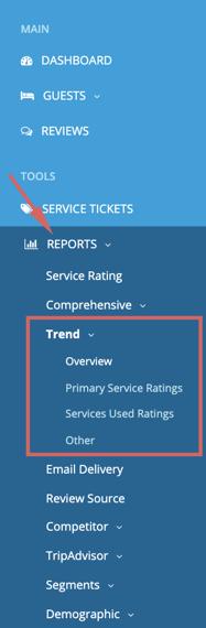 report - trend